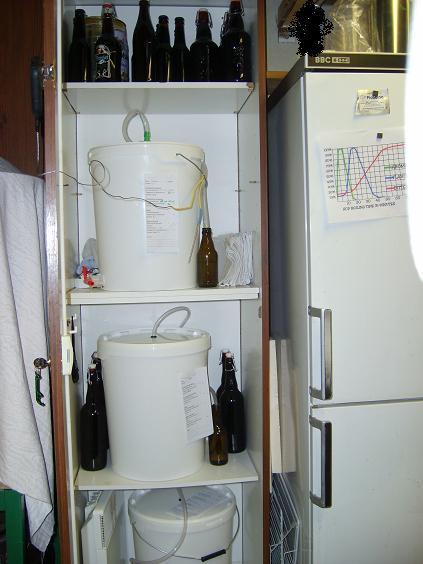 afficher le sujet armoire de fermentation. Black Bedroom Furniture Sets. Home Design Ideas
